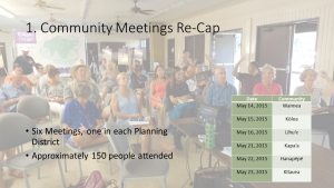 Community Advisory Committee Meeting